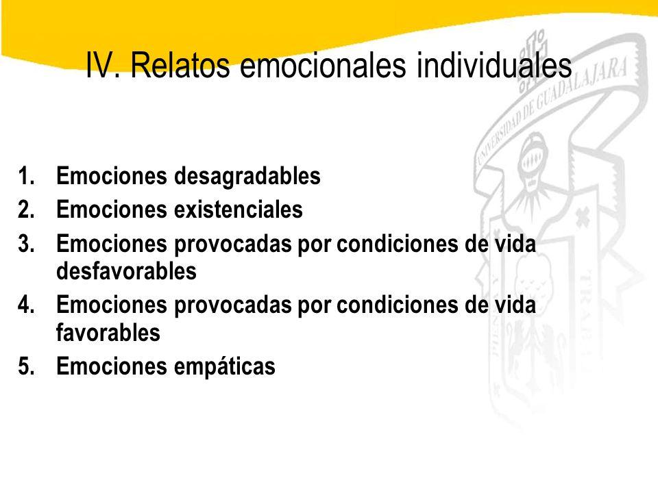 Seminario de Psicología Jurídica IV. Relatos emocionales individuales 1.Emociones desagradables 2.Emociones existenciales 3.Emociones provocadas por c