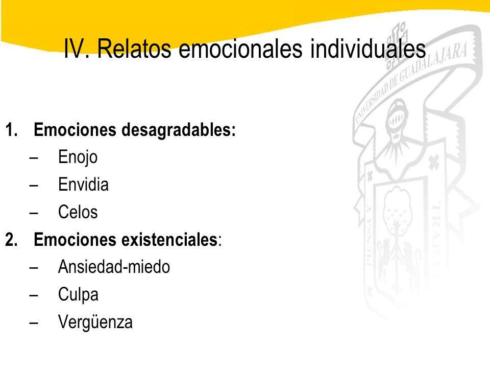 Seminario de Psicología Jurídica IV. Relatos emocionales individuales 1.Emociones desagradables: –Enojo –Envidia –Celos 2.Emociones existenciales : –A