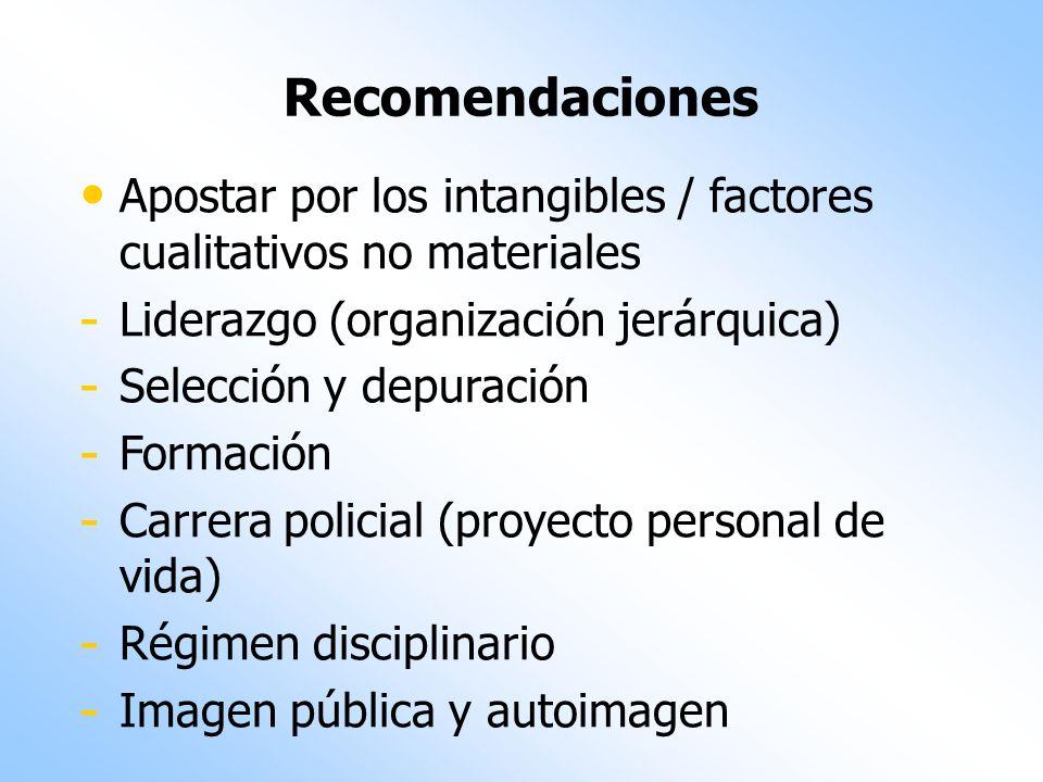 Recomendaciones Apostar por los intangibles / factores cualitativos no materiales - Liderazgo (organización jerárquica) - Selección y depuración - For