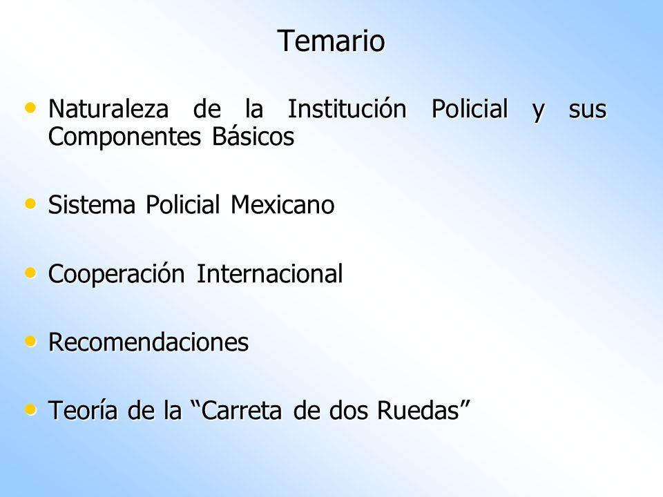 Temario Naturaleza de la Institución Policial y sus Componentes Básicos Naturaleza de la Institución Policial y sus Componentes Básicos Sistema Polici