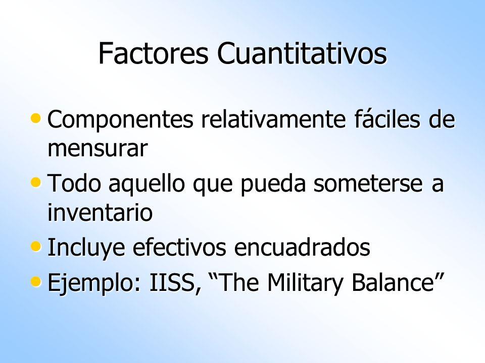 Factores Cuantitativos Componentes relativamente fáciles de mensurar Componentes relativamente fáciles de mensurar Todo aquello que pueda someterse a