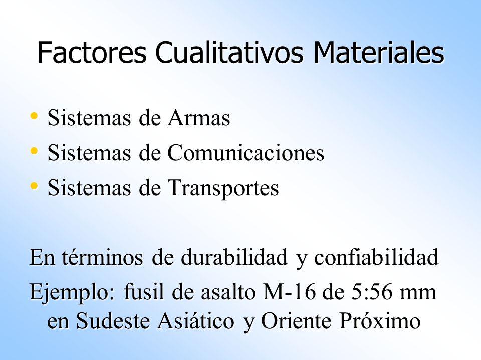 Factores Cualitativos Materiales Sistemas de Armas Sistemas de Armas Sistemas de Comunicaciones Sistemas de Comunicaciones Sistemas de Transportes Sis