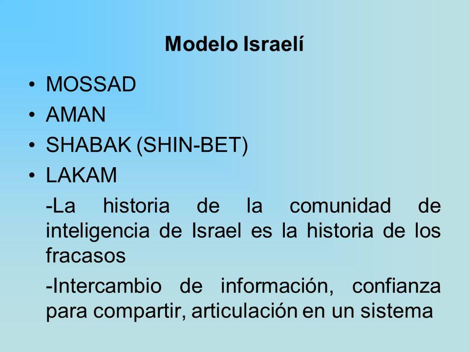 Modelo Israelí MOSSAD AMAN SHABAK (SHIN-BET) LAKAM -La historia de la comunidad de inteligencia de Israel es la historia de los fracasos -Intercambio