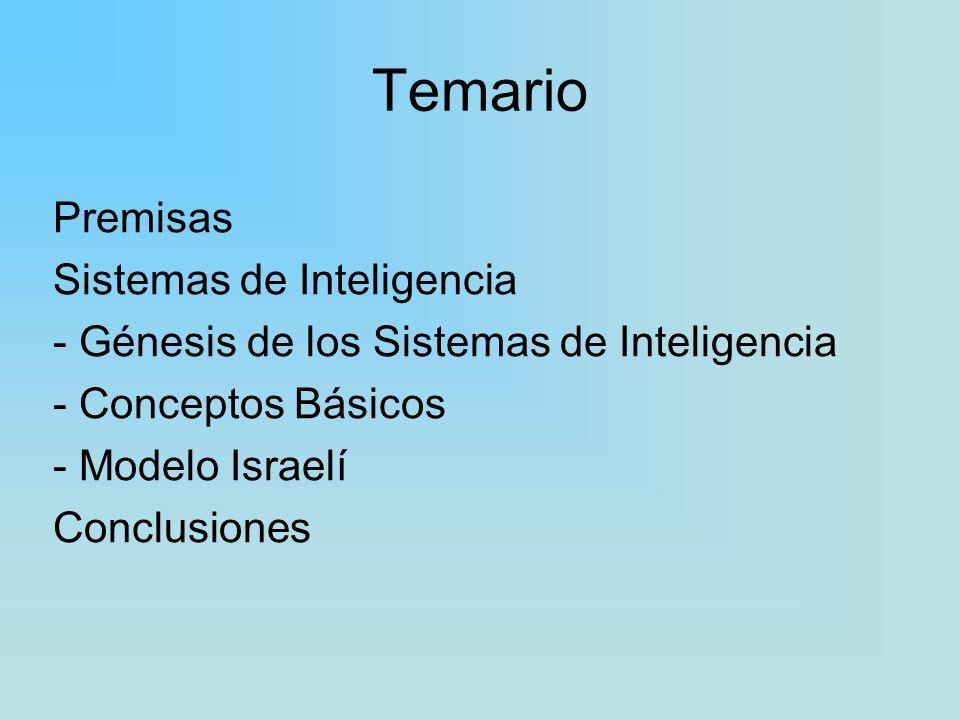Temario Premisas Sistemas de Inteligencia - Génesis de los Sistemas de Inteligencia - Conceptos Básicos - Modelo Israelí Conclusiones