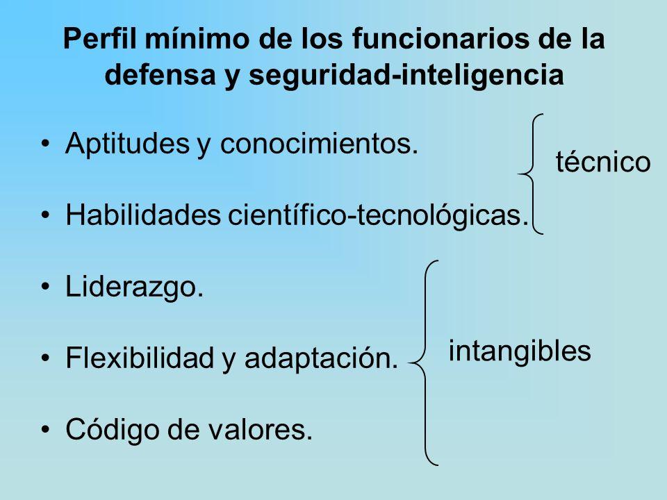 Perfil mínimo de los funcionarios de la defensa y seguridad-inteligencia Aptitudes y conocimientos. Habilidades científico-tecnológicas. Liderazgo. Fl
