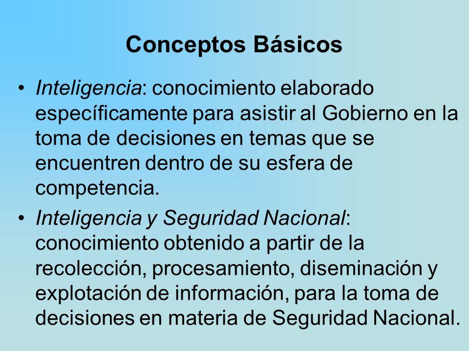 Conceptos Básicos Inteligencia: conocimiento elaborado específicamente para asistir al Gobierno en la toma de decisiones en temas que se encuentren de