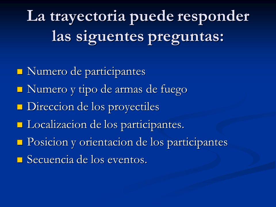 La trayectoria puede responder las siguentes preguntas: Numero de participantes Numero de participantes Numero y tipo de armas de fuego Numero y tipo