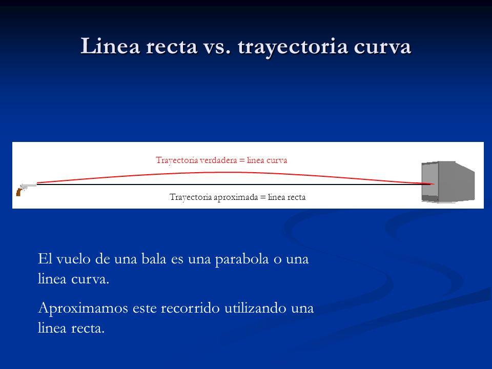 Trayectoria verdadera = linea curva Trayectoria aproximada = linea recta Linea recta vs. trayectoria curva El vuelo de una bala es una parabola o una