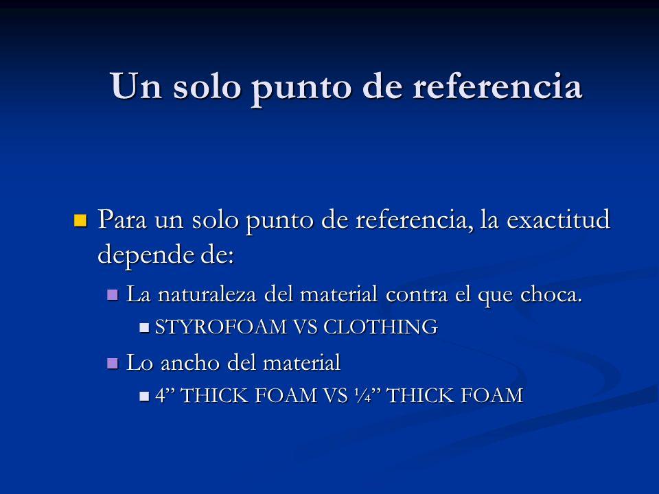 Un solo punto de referencia Para un solo punto de referencia, la exactitud depende de: Para un solo punto de referencia, la exactitud depende de: La n