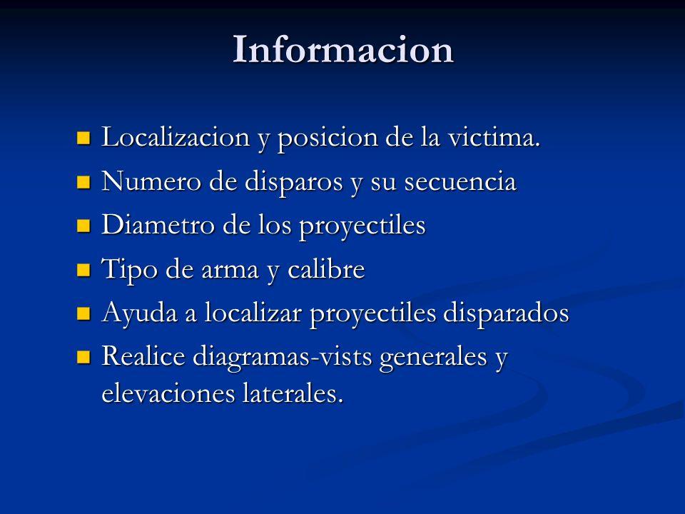 Informacion Localizacion y posicion de la victima. Localizacion y posicion de la victima. Numero de disparos y su secuencia Numero de disparos y su se