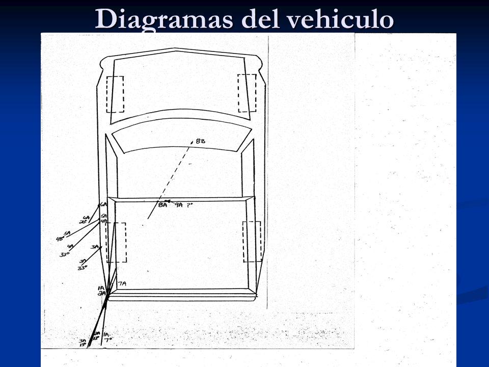 Diagramas del vehiculo