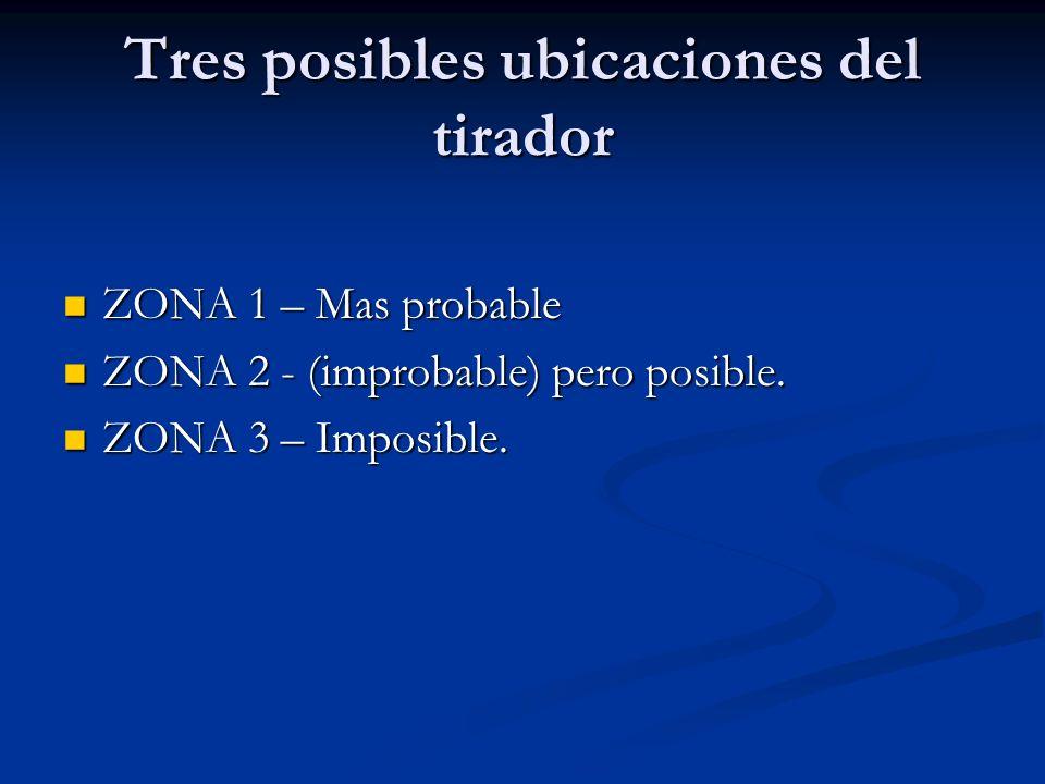 Tres posibles ubicaciones del tirador ZONA 1 – Mas probable ZONA 1 – Mas probable ZONA 2 - (improbable) pero posible. ZONA 2 - (improbable) pero posib