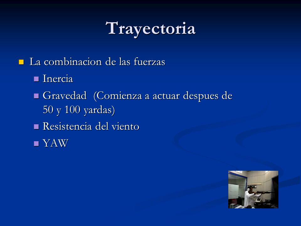 Trayectoria La combinacion de las fuerzas La combinacion de las fuerzas Inercia Inercia Gravedad (Comienza a actuar despues de 50 y 100 yardas) Graved