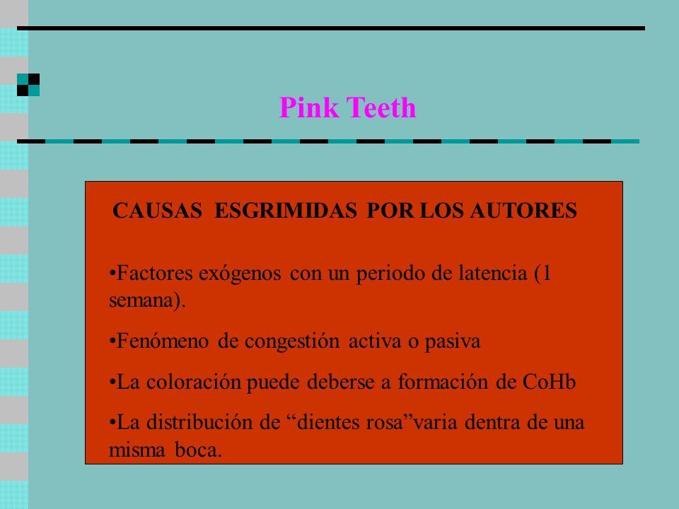 Pink Teeth CAUSAS ESGRIMIDAS POR LOS AUTORES Factores exógenos con un periodo de latencia (1 semana). Fenómeno de congestión activa o pasiva La colora