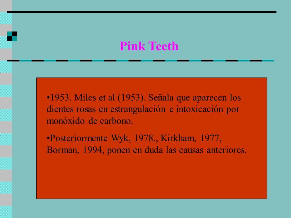 Pink Teeth 1953. Miles et al (1953). Señala que aparecen los dientes rosas en estrangulación e intoxicación por monóxido de carbono. Posteriormente Wy