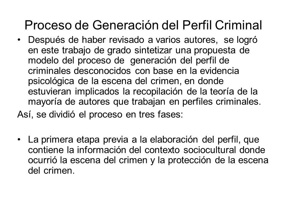 Proceso de Generación del Perfil Criminal Después de haber revisado a varios autores, se logró en este trabajo de grado sintetizar una propuesta de mo