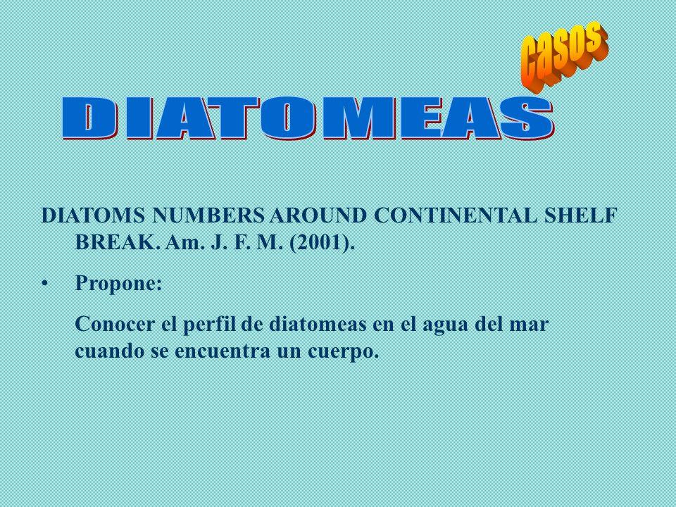 DIATOMS NUMBERS AROUND CONTINENTAL SHELF BREAK. Am. J. F. M. (2001). Propone: Conocer el perfil de diatomeas en el agua del mar cuando se encuentra un