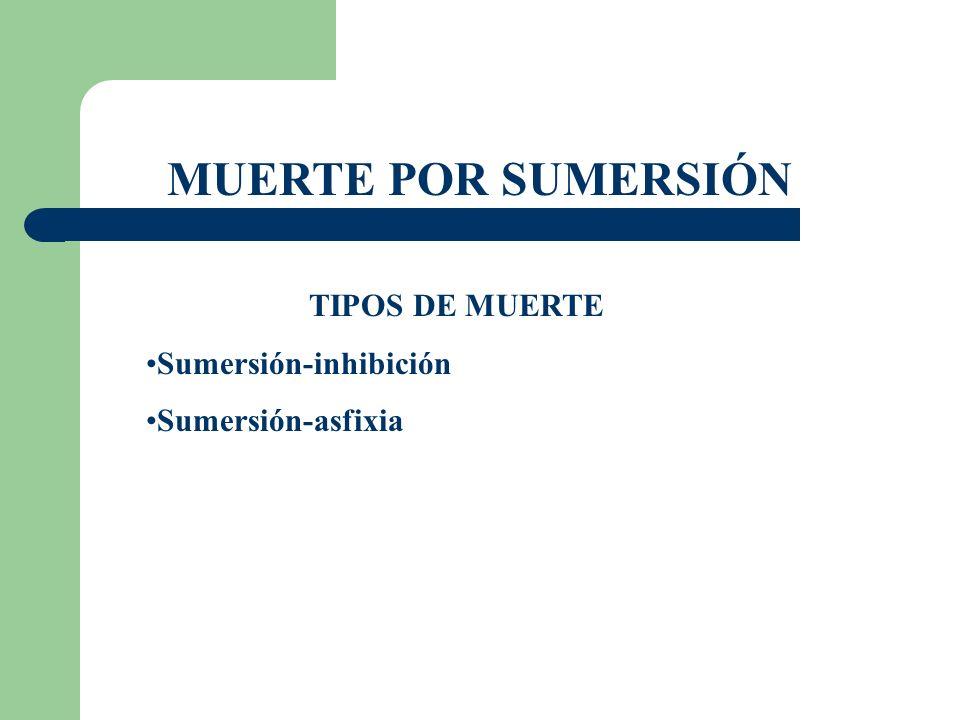 MUERTE POR SUMERSIÓN TIPOS DE MUERTE Sumersión-inhibición Sumersión-asfixia