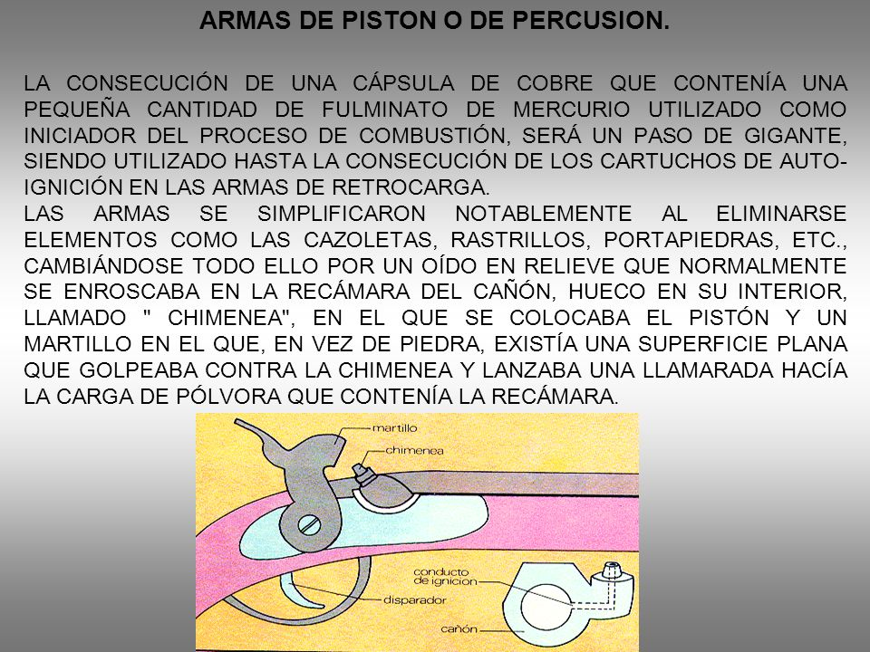 ARMAS DE PISTON O DE PERCUSION. LA CONSECUCIÓN DE UNA CÁPSULA DE COBRE QUE CONTENÍA UNA PEQUEÑA CANTIDAD DE FULMINATO DE MERCURIO UTILIZADO COMO INICI