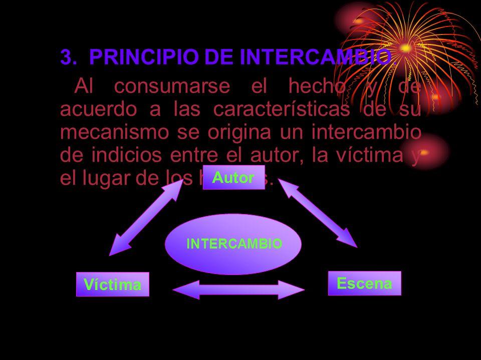 3.PRINCIPIO DE INTERCAMBIO.