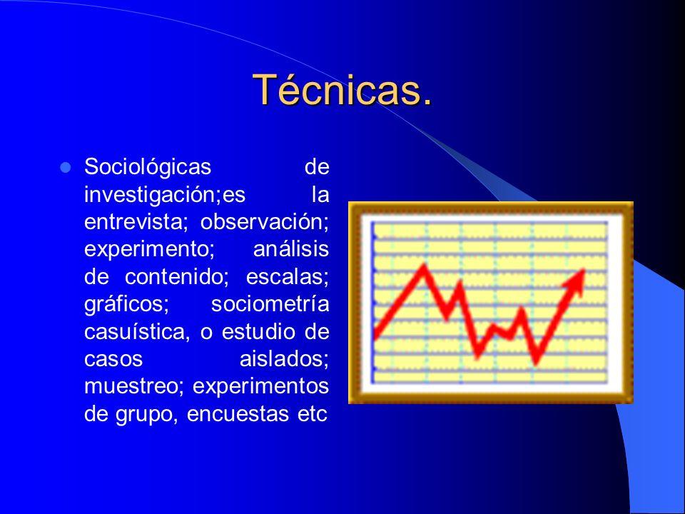 Técnicas. Sociológicas de investigación;es la entrevista; observación; experimento; análisis de contenido; escalas; gráficos; sociometría casuística,