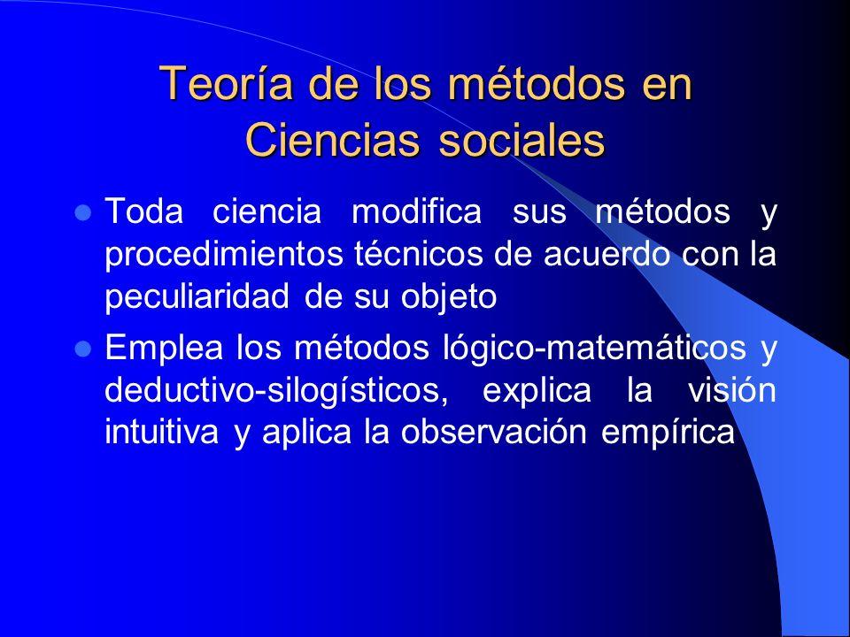 Teoría de los métodos en Ciencias sociales Toda ciencia modifica sus métodos y procedimientos técnicos de acuerdo con la peculiaridad de su objeto Emp