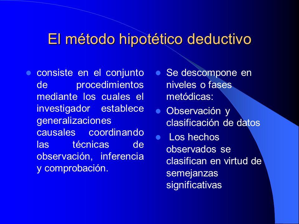 El método hipotético deductivo consiste en el conjunto de procedimientos mediante los cuales el investigador establece generalizaciones causales coord