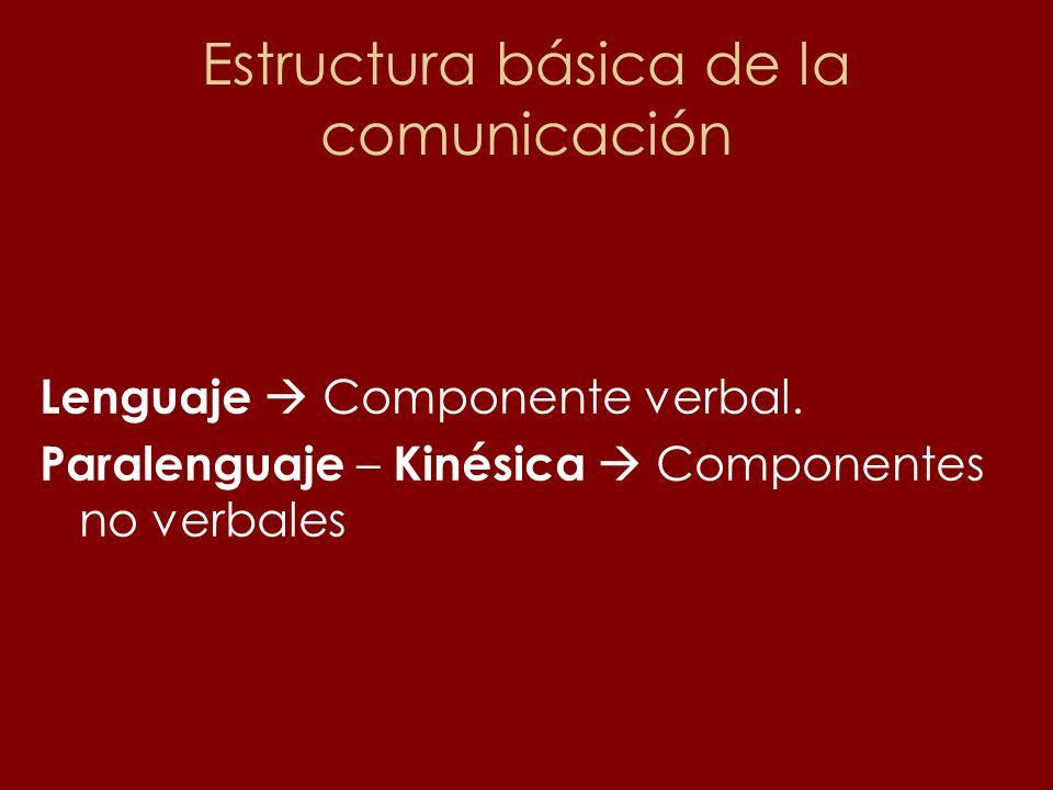 Estructura básica de la comunicación Lenguaje Componente verbal. Paralenguaje – Kinésica Componentes no verbales
