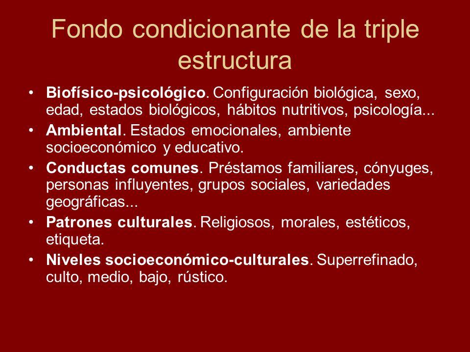 Fondo condicionante de la triple estructura Biofísico-psicológico. Configuración biológica, sexo, edad, estados biológicos, hábitos nutritivos, psicol