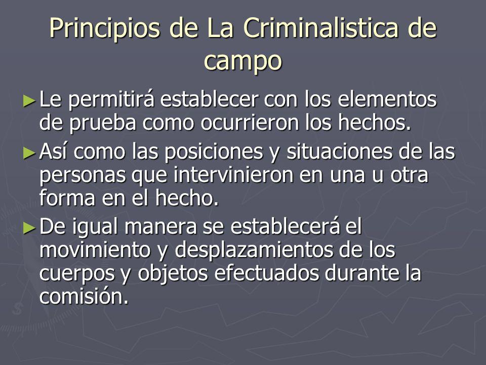 Los principios que envuelven a la disciplina de la Criminalistica podemos mencionar los siguientes siete: Los principios que envuelven a la disciplina de la Criminalistica podemos mencionar los siguientes siete: Principio de uso Principio de producción Principio de intercambio Principio de correspondencia de características Principio de reconstrucción de hechos y fenómenos Principio de probabilidad Principio de certeza.