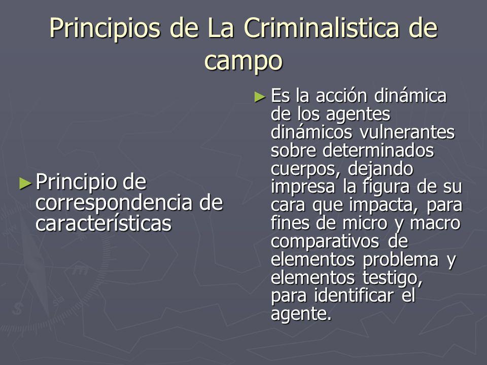 Principio de correspondencia de características Principio de correspondencia de características Es la acción dinámica de los agentes dinámicos vulnera
