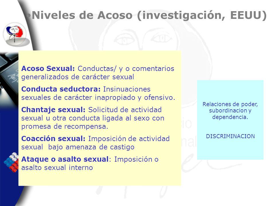 Niveles de Acoso (investigación, EEUU) Acoso Sexual: Conductas/ y o comentarios generalizados de carácter sexual Conducta seductora: Insinuaciones sex