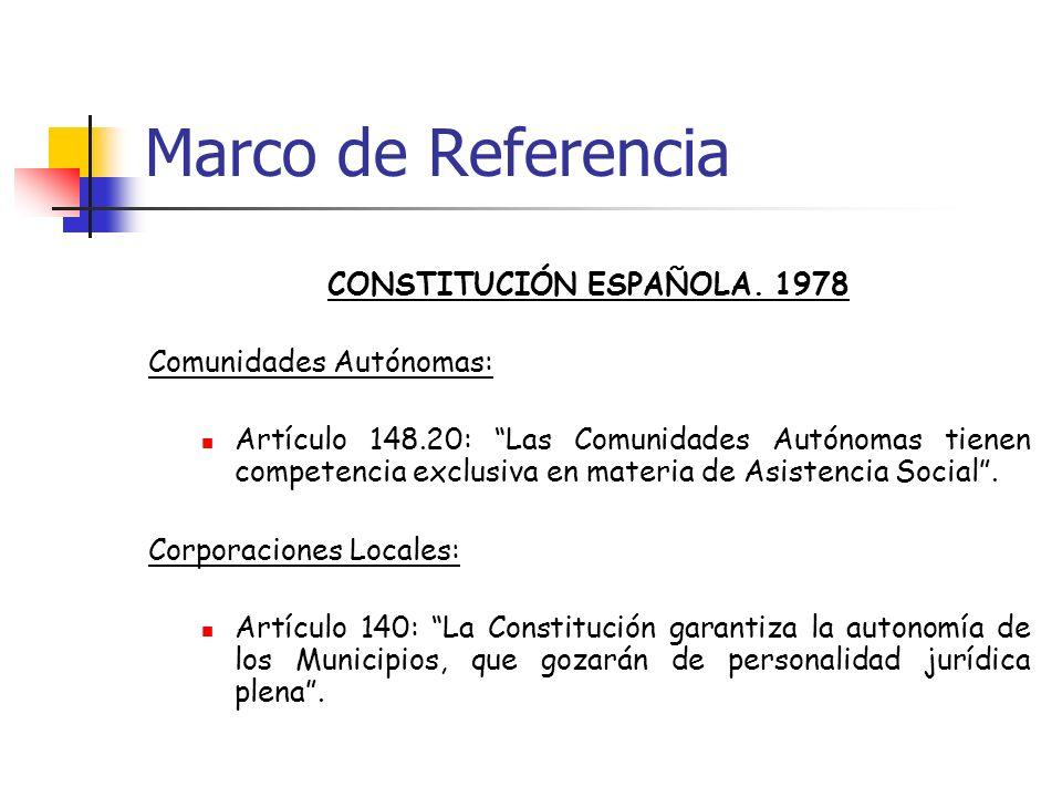 Marco de Referencia CONSTITUCIÓN ESPAÑOLA. 1978 Comunidades Autónomas: Artículo 148.20: Las Comunidades Autónomas tienen competencia exclusiva en mate