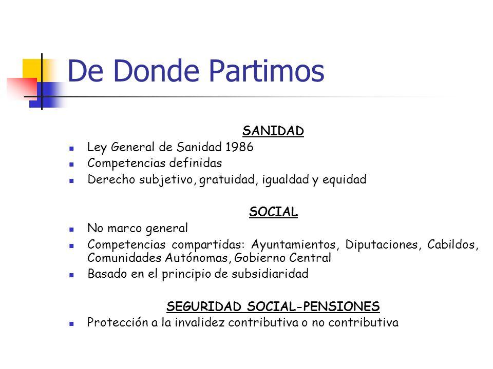 SANIDAD Ley General de Sanidad 1986 Competencias definidas Derecho subjetivo, gratuidad, igualdad y equidad SOCIAL No marco general Competencias compa