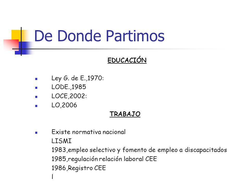 EDUCACIÓN Ley G. de E.,1970: LODE.,1985 LOCE,2002: LO,2006 TRABAJO Existe normativa nacional LISMI 1983,empleo selectivo y fomento de empleo a discapa