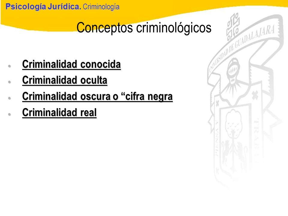 Psicología Jurídica Conceptos criminológicos Psicología Jurídica. Criminología Criminalidad conocida Criminalidad conocida Criminalidad oculta Crimina