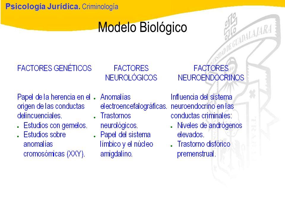 Psicología Jurídica Modelo Biológico Psicología Jurídica. Criminología
