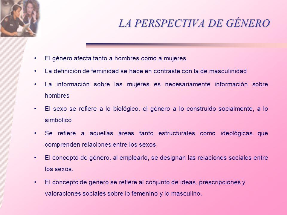 LA PERSPECTIVA DE GÉNERO El género afecta tanto a hombres como a mujeres La definición de feminidad se hace en contraste con la de masculinidad La inf