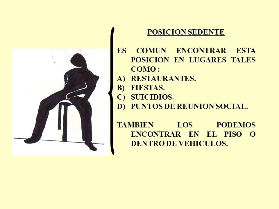 POSICION SEDENTE ES COMUN ENCONTRAR ESTA POSICION EN LUGARES TALES COMO : A)RESTAURANTES. B)FIESTAS. C)SUICIDIOS. D)PUNTOS DE REUNION SOCIAL. TAMBIEN