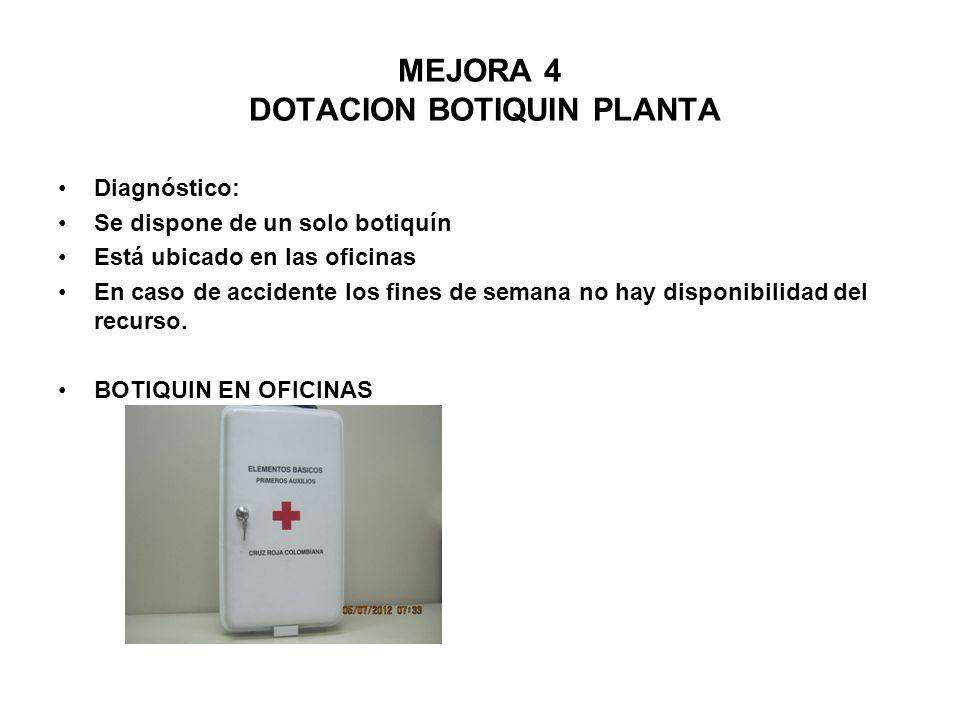 PROPUESTA: Dotar a la planta de un botiquín y delegar responsables de su manejo tanto en semana como en los fines de semana.