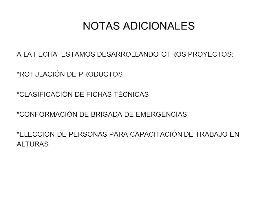 NOTAS ADICIONALES A LA FECHA ESTAMOS DESARROLLANDO OTROS PROYECTOS: *ROTULACIÓN DE PRODUCTOS *CLASIFICACIÓN DE FICHAS TÉCNICAS *CONFORMACIÓN DE BRIGAD