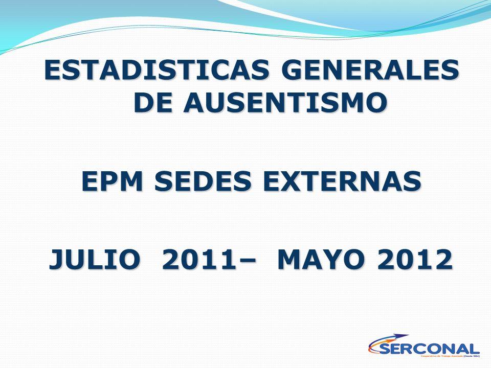 ESTADISTICAS GENERALES DE AUSENTISMO EPM SEDES EXTERNAS JULIO 2011– MAYO 2012