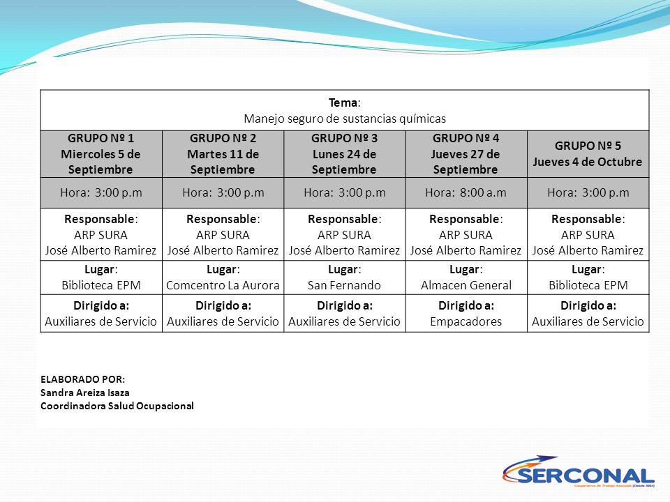 Tema: Manejo seguro de sustancias químicas GRUPO Nº 1 Miercoles 5 de Septiembre GRUPO Nº 2 Martes 11 de Septiembre GRUPO Nº 3 Lunes 24 de Septiembre G