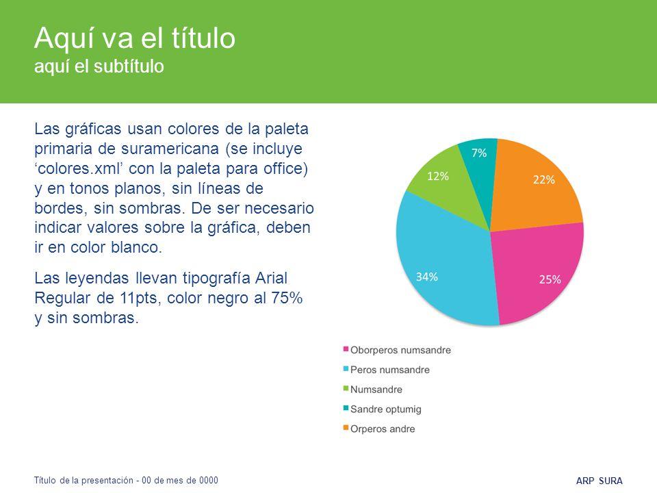 ARP SURA Las gráficas usan colores de la paleta primaria de suramericana (se incluye colores.xml con la paleta para office) y en tonos planos, sin lín