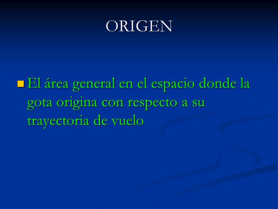 ORIGEN El área general en el espacio donde la gota origina con respecto a su trayectoria de vuelo El área general en el espacio donde la gota origina