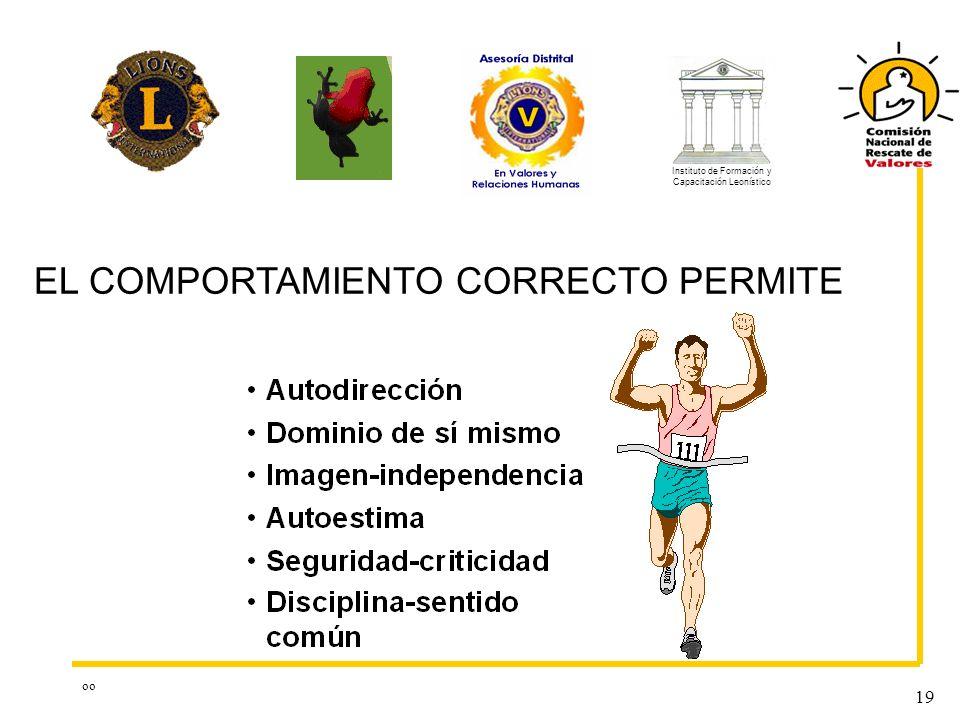 oo 19 EL COMPORTAMIENTO CORRECTO PERMITE Instituto de Formación y Capacitación Leonístico