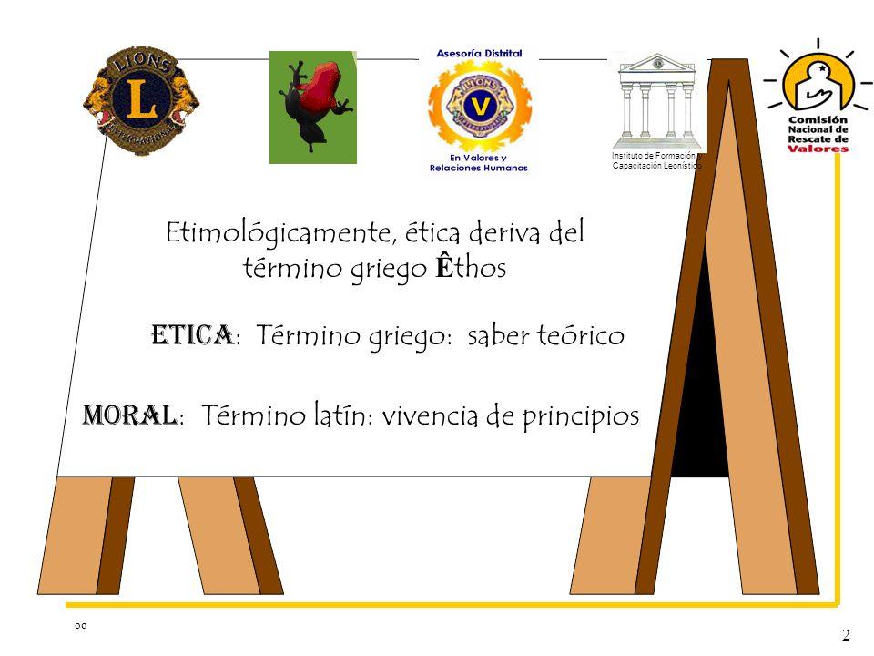 oo 2 Etimológicamente, ética deriva del término griego Ê thos ETICA : Término griego: saber teórico MORAL : Término latín: vivencia de principios Inst