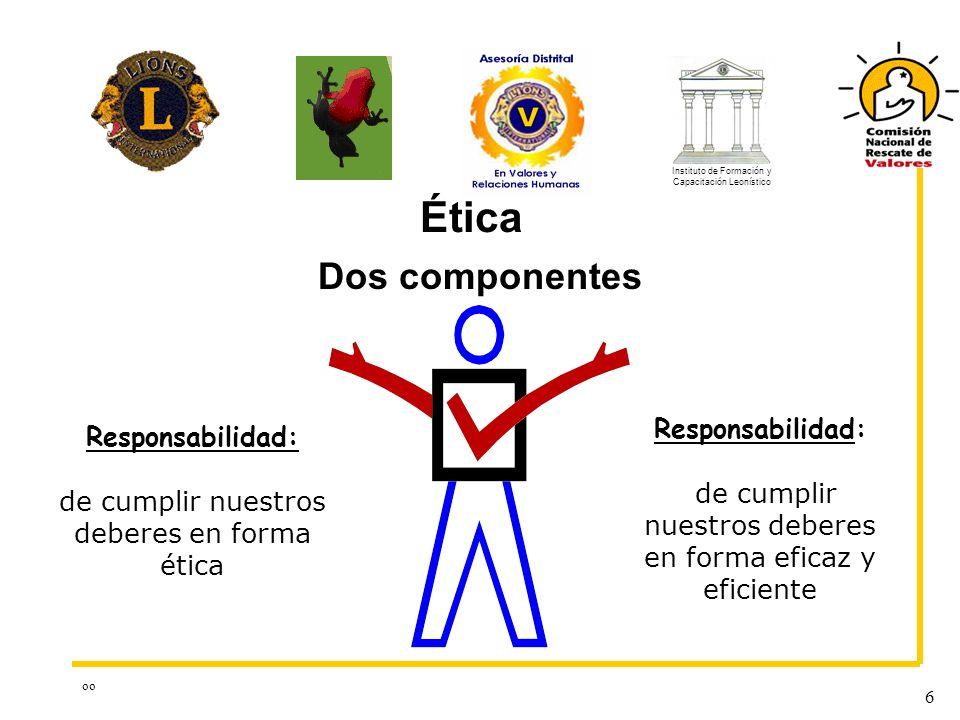 oo 7 La conducta ética es personal, por cuanto el individuo en forma consciente, libre y voluntaria es responsable de sus propios actos Estándares Personales Instituto de Formación y Capacitación Leonístico