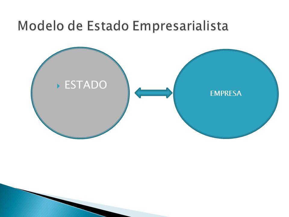 SOCIEDAD CIVIL ESTADO