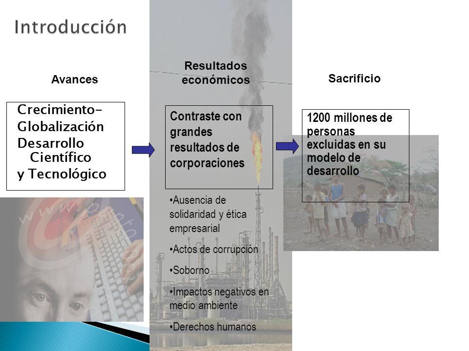 Crecimiento- Globalización Desarrollo Científico y Tecnológico Contraste con grandes resultados de corporaciones Avances Resultados económicos Sacrificio 1200 millones de personas excluidas en su modelo de desarrollo Ausencia de solidaridad y ética empresarial Actos de corrupción Soborno Impactos negativos en medio ambiente Derechos humanos